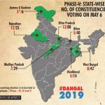 Infographics: Phase-V: State-wise number of constituencies voting on May 6 . (IANS Infographics) by .