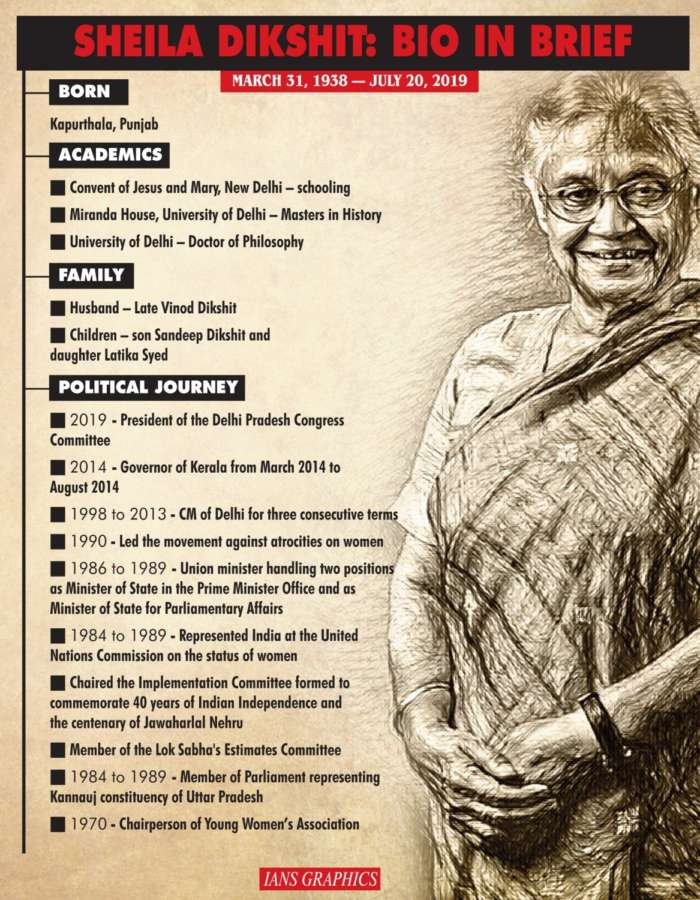 Infographics: Sheila Dikshit: Bio in brief. (IANS Infographics) by .