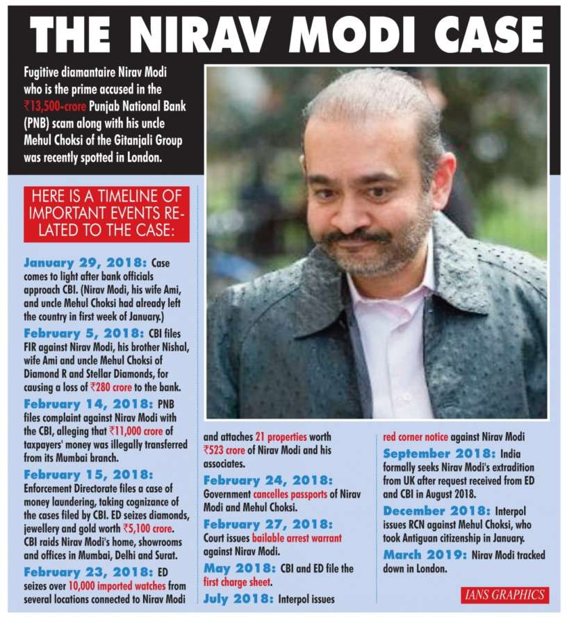 Infographics: The Nirav Modi Case. (IANS Infographics) by .