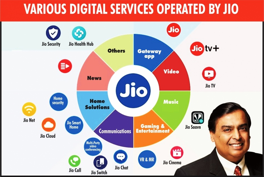 Infographics: Various digital services operated by Jio. (IANS Infographics) by .